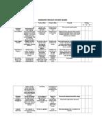 Observation Checklist for First Grader
