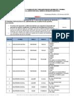 Anexo 01 Descrip Serv Calibración ID-8173 Cotizar