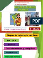 etapasdelper-130910205456-phpapp01