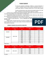 9 PLASE SUDATE - greutati.pdf