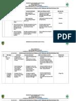 4.2.6.3- 4.2.6.4 Bukti Analisis Keluhan Dan Tindak Lanjut Terhadap Keluhan Program Ukm