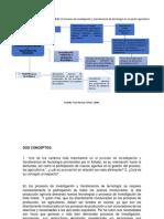 Procesos de Investigacion y Tranferencias Tecnologia
