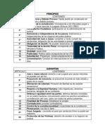 Principios y Garanías Del Copp