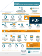 Infographie Fraude Entreprise 2017
