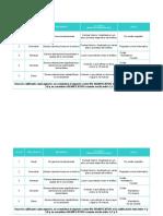 Matrices ASP Imp Ambientales Invima