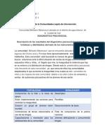 INTERVENCION PSICOSOCIAL EN LA COMUNIDAD momento  2.docx