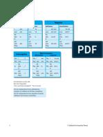 Book 3Welcome.pdf