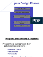 Program Flow Charts