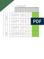 11.1.- Matriz Identificacion y Evaluacion Riesgos Obras Civiles - OZ