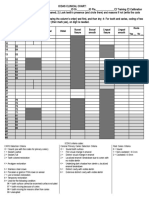 ICDAS Chart Cluj