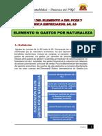Analisis Del Elemento 6 Del Pcge y Dinamica Empresarial 60 1