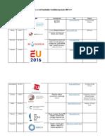 Logo-uri tari presedintie UE