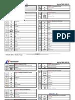 Alias de Comandos - AutoCAD 2010 (Ingles) - SAS