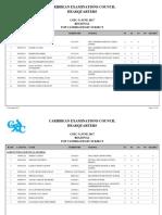 2017 CSEC Regional Merit List