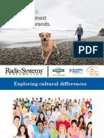 Cultural Diversity 22.10