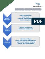 Mapa de Procesos y Lideres de Procesos
