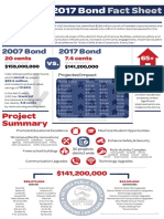 2017 VISD Bond Fact Sheet