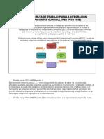 Anexo 4.2. Ruta de Trabajo PICC - HME