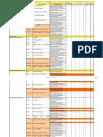 Copia de Matriz-Aspecto-Impacto-ISO-14001.xls