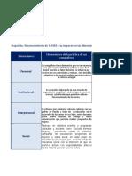 Andamio1 Cognitivo Dimensiones de La Practica Docente-3 (2)