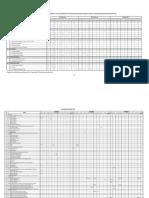 Analisis Soalan ICT SPM 2008-2016-Cikgu Nasa