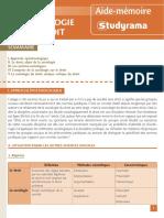 Aide-mémoire - Sociologie Du Droit Ed1 v1