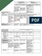 DLL- 1.2 - Alegorya ng Yungib.docx