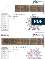 circle of fifths guitar.pdf