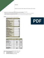 Finanical Accounting