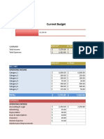 Business Budget 0