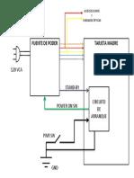 Sistema Eléctrico en La Pc