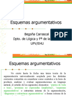 Esquemas_argumentativos