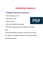 Kiln Audit Sampling Frequency