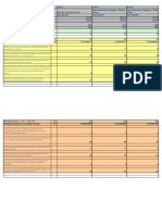 PMP Credential Application Template