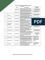 Daftar Penelitian Mahasiswa-dosen 2015 Di Laboratorium Biologi