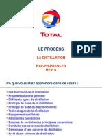 EXP PR PR180 FR Slides La Distillation