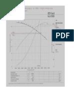 Mill Fan Curve