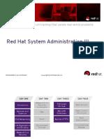 RH254-RHEL7-en-2-20150427-slides