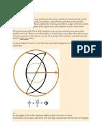 Geometry Key Symbols