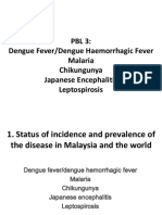 (Complete) PBL 3 Dengue, Malaria, Chikungunya, Japanese Encephalitis, Leptospirosis