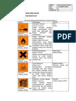 Tiket Masuk Praktikum Kimia Dasar