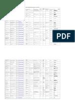 The List of Trade Delegation 2april09