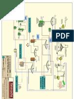 diagrama yanacocha