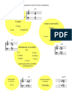 Harmony-Seventh-Chords.pdf