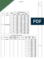 Data Praktikum Batch Drying