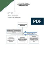 fisiopatologia-resumen