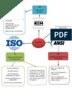 E2-Mapa conceptual de normas ISO, NOM, ANSI Aldo Jimenez Arista}.pdf