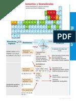 5to Sec - Resumen Bioemelemetos y Biomoleculas