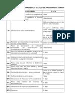 Tabla de Terminos Procsale de La Ley Del Procedimiento Admiinistrativo General