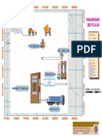 Diagrama de La Elabacion de Cal Imprimir